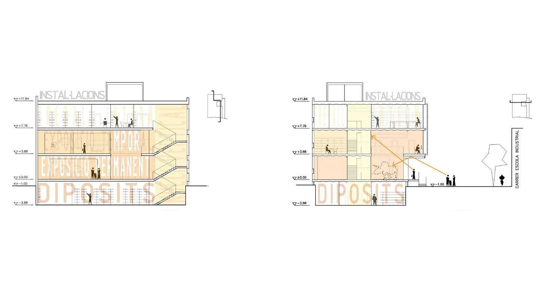 roa-arquitectura-sostenibilidad-cultural-museo sabadell 02