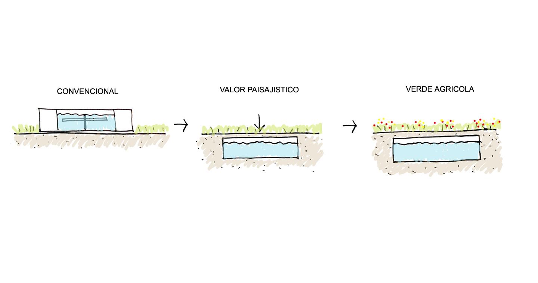 roa arquitectura y sostenibilidad medio ambiente edar sabadell 03