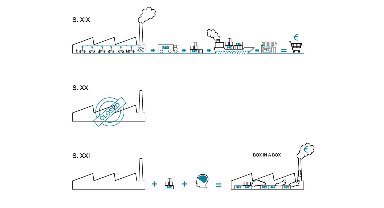 roa-arquitectura-sostenibilidad-oficinas-contenedores 13